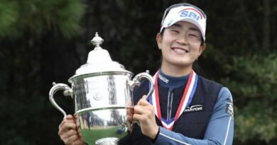 Lim Kim US Women's Open 2020